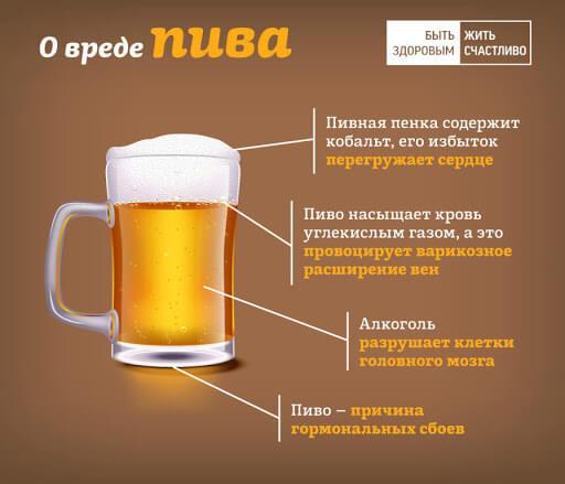 что происходит при употреблении пива